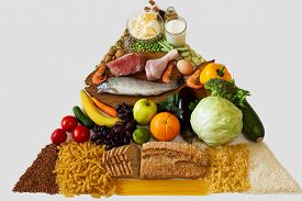 picture of food pyramid  - Food pyramid isolated on white background with copy space  - JPG