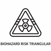 Biohazard Risk Triangular Icon Isolated On White Background. Biohazard Risk Triangular Icon Simple S poster