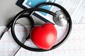 Flat Lay Composition With Red Heart And Stethoscope On Table. Cardiology Concept poster
