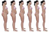 image of flabby  - A side view illustration of a obese woman - JPG