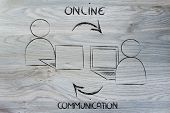 Online Internet-based Communication