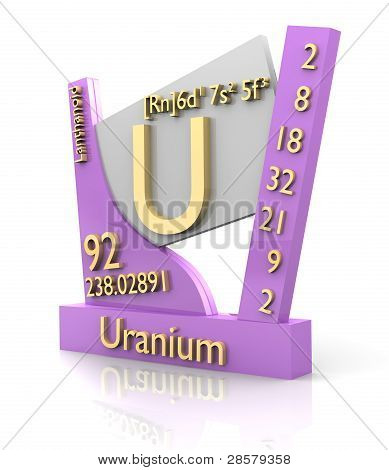 Uranium Form Periodic Table Of Elements - V2 poster