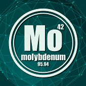 Molybdenum Chemical Element. Sign With Atomic Number And Atomic Weight. Chemical Element Of Periodic poster