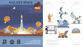 Flat Space Exploration Concept With Rocket Launch Cosmonaut Satellite Scientists Telescope Planetari poster