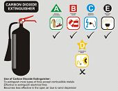 VECTOR - Carbon Dioxide Extinguisher Uses