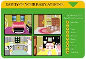 VECTOR - Baby Safety Awareness at Home - Ten Important Things That You must keep your Baby Away From