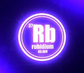 Rubidium Chemical Element. Sign With Atomic Number And Atomic Weight. Chemical Element Of Periodic T poster
