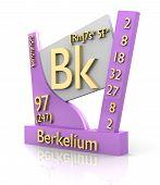 Berkelium Form Periodic Table Of Elements - V2 poster
