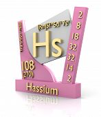Hassium Form Periodic Table Of Elements - V2 poster