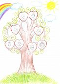 Children Drawing Family Genealogical Tree