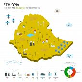 stock photo of ethiopia  - Energy industry and ecology of Ethiopia vector map with power stations infographic - JPG