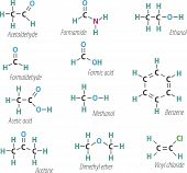 Set of simple chemical formulas