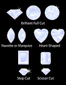 Different Gem Cuts Set 3