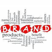 Brand Word Cloud Scribble Concept