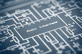 Audio Interface Diagram