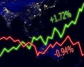 Southeast Asia Stock Market