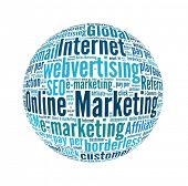 Online-Marketing in Wort-Collage