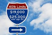 Retirement 401k Contributions Limits On A Usa Highway Interstate Road Sign With Sky Background 3d Il poster