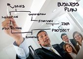 Business-Marketing und Planung