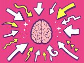 Illustration Of Arrows Point To Icon Of  Brain On Pink Background.