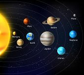 foto of orbit  - Solar system background with sun and planets on orbit vector illustration - JPG