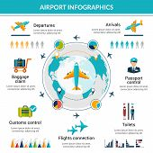 pic of passport template  - Airport infographic set with security control air vehicle symbols and charts vector illustration - JPG
