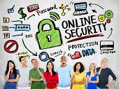 Online Security Protection Internet Safety People Thinking Concept