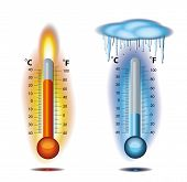 Thermometer Fire Ice