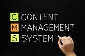 Sigla de sistema de gerenciamento de conteúdo