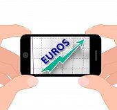 Euros Graph Displays Growth Of European Economy
