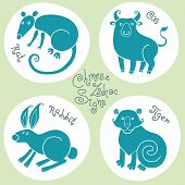 Signs of the Chinese zodiac