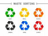 Waste Sorting, Segregation. Different Colored Recycle Signs. Waste Management Concept. Separation Of poster