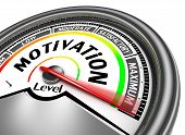 Motivation Conceptual Meter