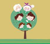 Grote familie generatie boom