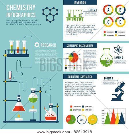 Chemistry infographics set poster id82613918 chemistry infographics set poster ccuart Images