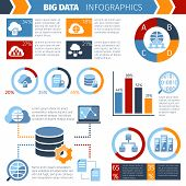 Постер, плакат: Big data processing infographics report