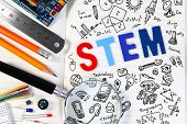 Stem Education. Science Technology Engineering Mathematics. Stem Concept With Drawing Background. Ed poster