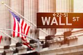 Wall street sign with the New York Stock Exchange on the background at sunset poster