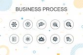 Business Process Trendy Infographic Template. Thin Line Design With Implement, Analyze, Development, poster