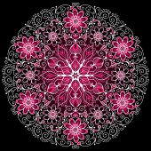 Vintage Round Pattern