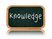 Knowledge On Blackboard Banner