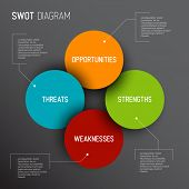 stock photo of swot analysis  - Vector dark SWOT illustration - JPG