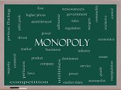 Monopoly Word Cloud Concept On A Blackboard