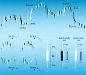 stock photo of trade  - picture of candle stick graphs with trade orders description candle morphology - JPG
