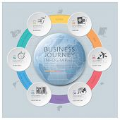 Business Journey With Global Round Circle Continent Diagram