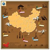 People's Republic Of China Landmark Business And Travel Infographic