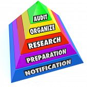 picture of financial audit  - Audit steps on a pyramide to illustrate getting ready for a financial review of your accounting - JPG