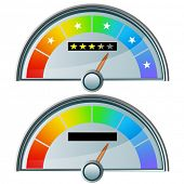 An image of a five star rating gauge.
