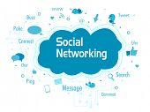 Conceito de mídia social. EPS 10.