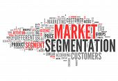 Word Cloud Market Segmentation